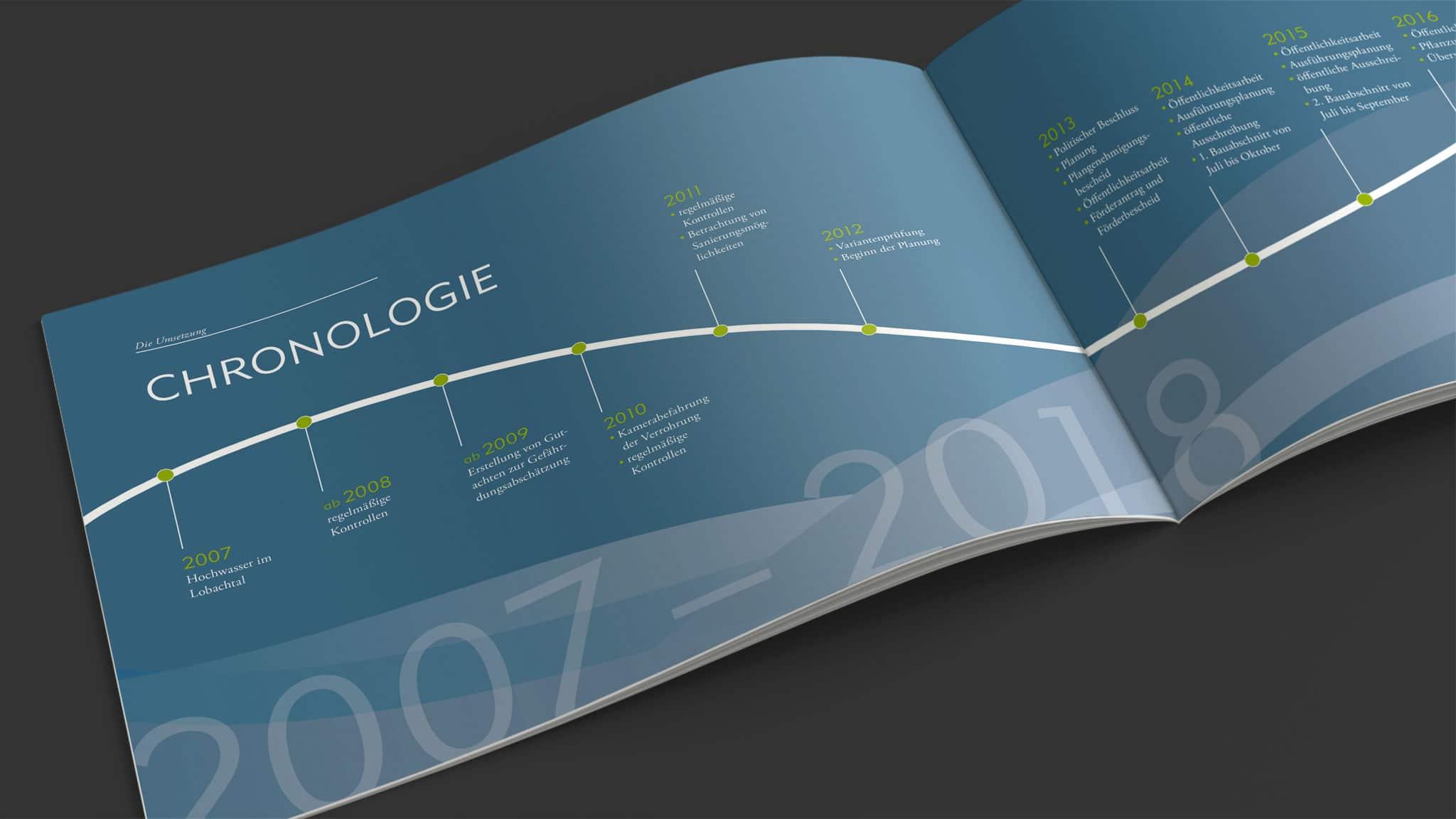 Zeitleiste Broschüre für die Renaturierung des Lobachs